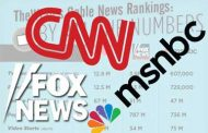 Trump is Great for Cable News Channel Ratings.  They are Through The Roof!